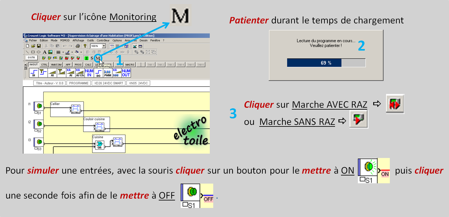 Mode monitoring Crouzet Logic Software M3